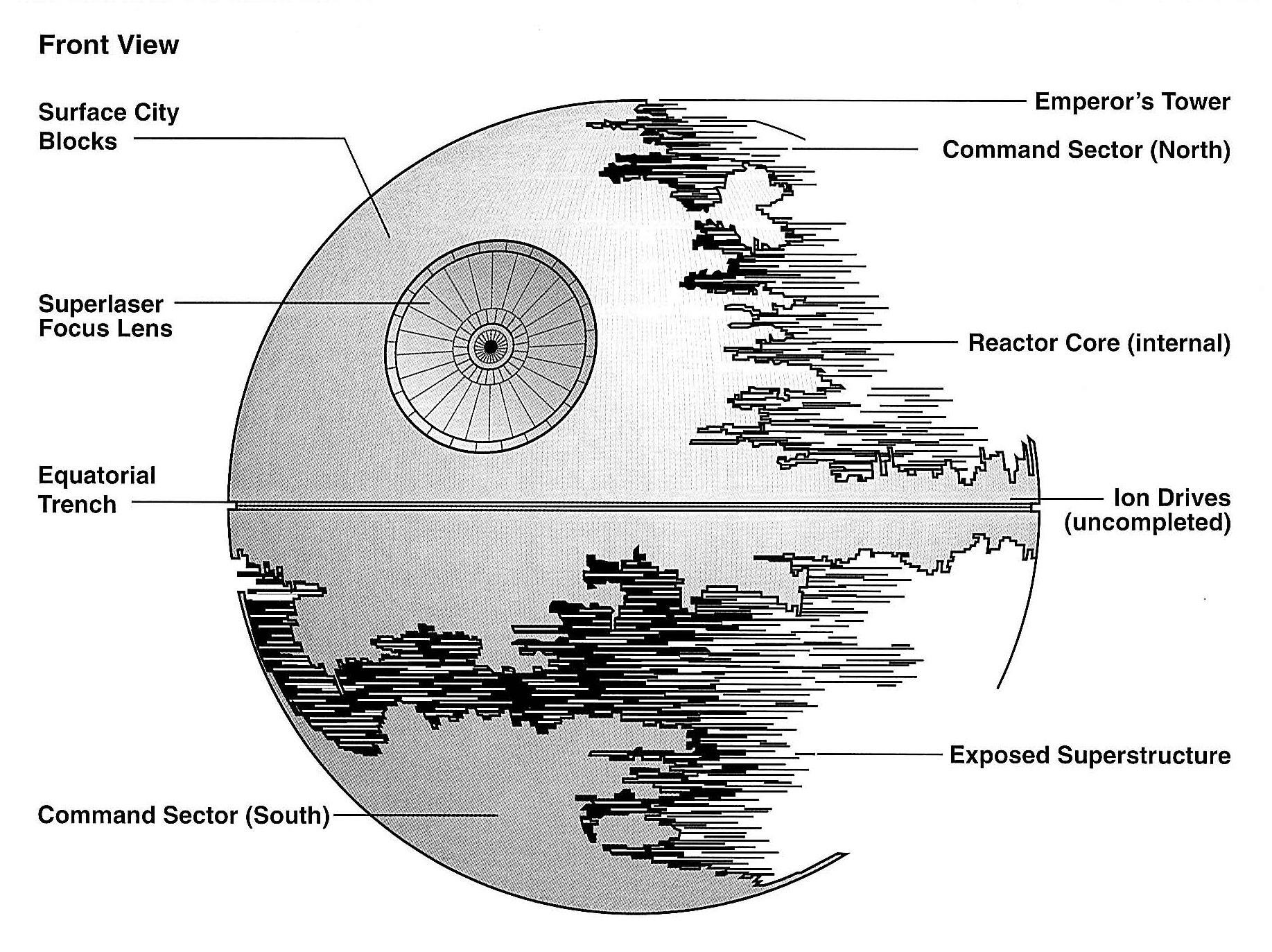 Understood properly, the Death Star is not worth it.\' by Gregory ...