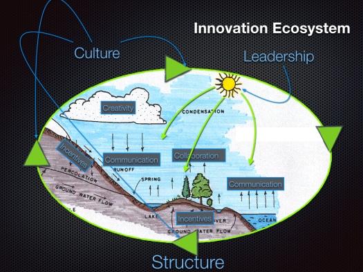 Ecosystem.001