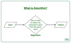 What-is-Algorithm_